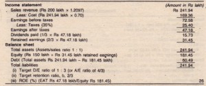 Financial Statements of Hypothetical Ltd (After Growth)