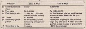 Principal Terms of the PTCs