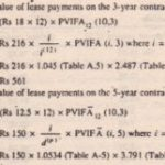 Present Value of an Annuity Payable PTHLY (Example)